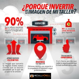 VENTAJAS DE INVERTIR EN LA IMAGEN DE TUTALLR
